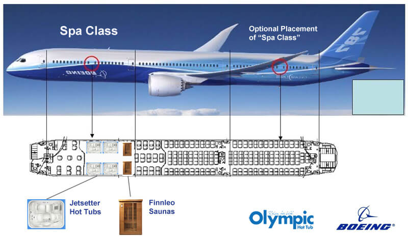 "Boeing & Olympic Hot Tub Announce Joint Venture to Create ""Spa Class"" Upgrades Available for 787 Dreamliner"
