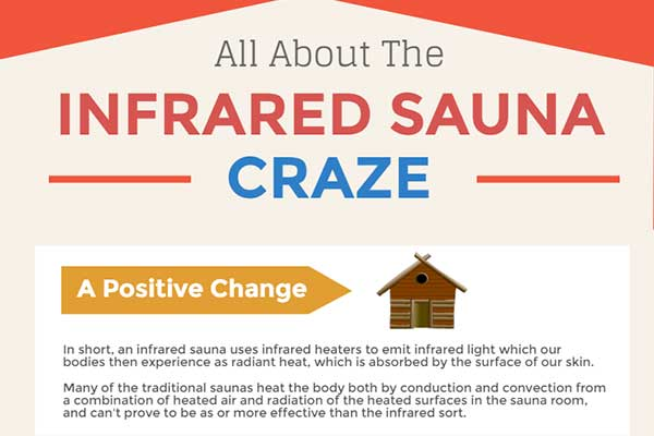 "Top Benefits of Infrared Saunas and More!  (Infographic)""."